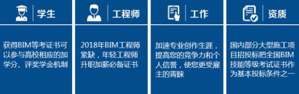 BIM考试证书领取