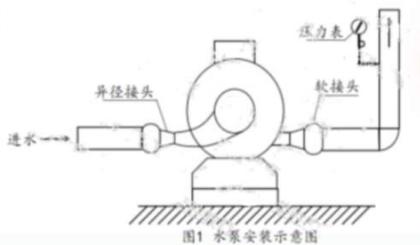 2020年12月二级建造师《机电工程》真题答案已更新