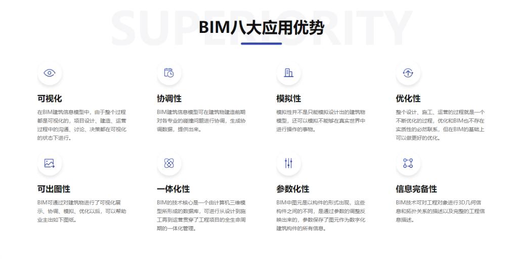 BIM的市场需求!!!