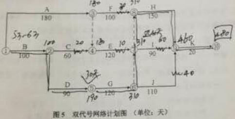 020年一级建造师《公路实务》考试真题及蓝思答案解析(全)